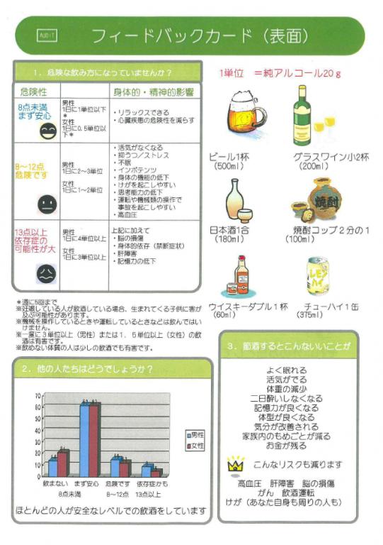 アルコール関連問題啓発週間