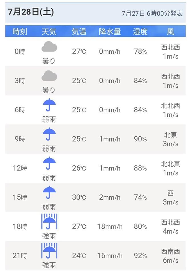 岸和田 市 天気 予報